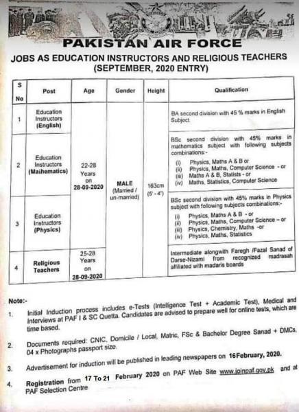 Pakistan Air Force PAF Jobs As Education Instructors & Teachers 2020