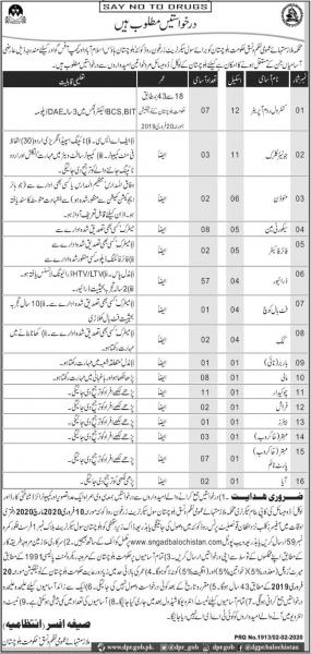 Services & General Administration Department Jobs February 2020
