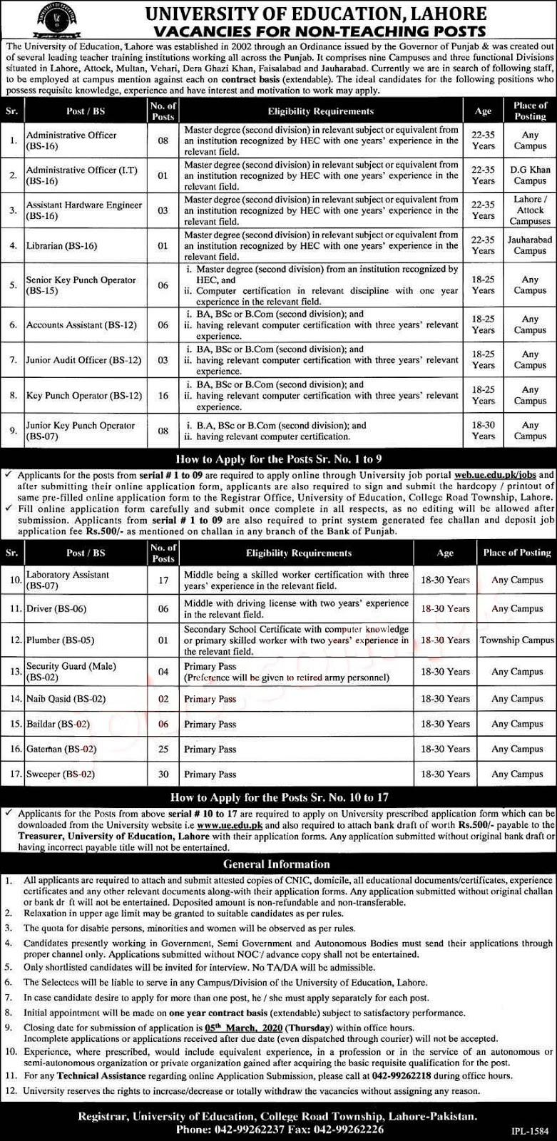 university of lahore jobs 2020