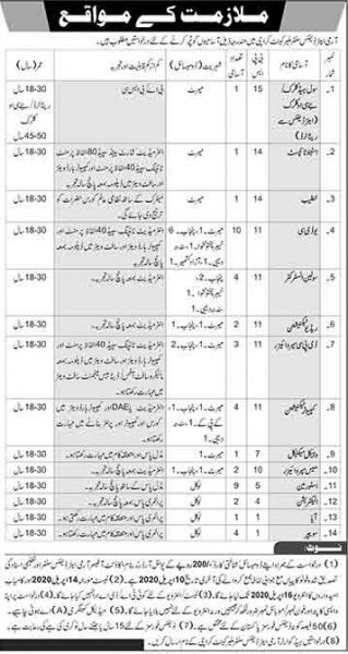 Pak Army Air Defence Center Malir Cantt Jobs 2020 [Date Extended]