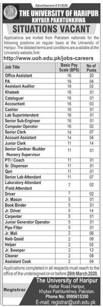 University of Haripur Non Teaching Staff Jobs 2020