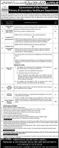 Medical Officers & Health Staff Jobs In Quarantine Centres, Punjab