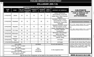 136 Posts Of Ziladar Announced By PPSC Advertisement No.10/2020