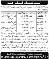 Fixed Communication Signal company Quetta Jobs March 2020