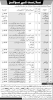 Air Defence Malir Cantt Karachi Pak army Jobs 2020
