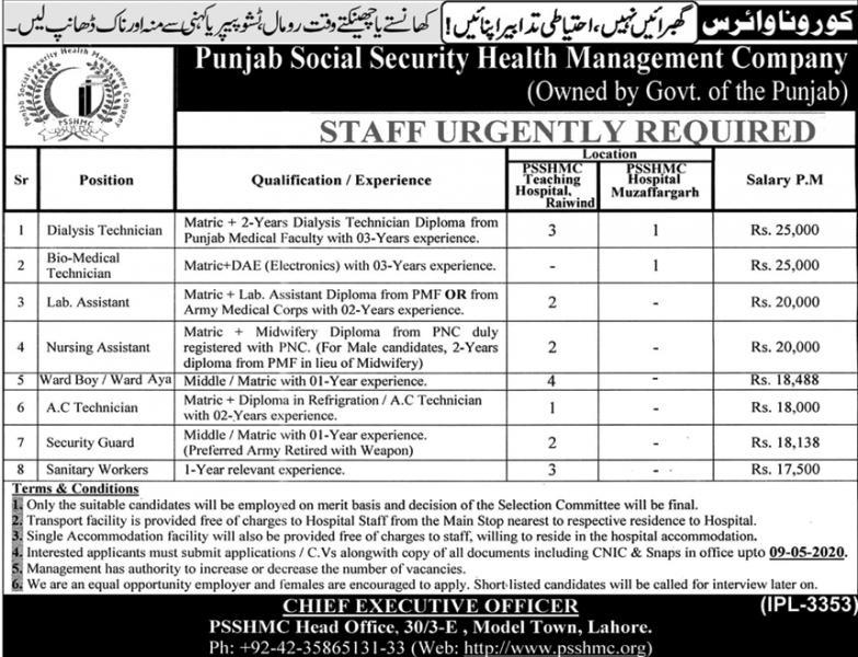 PSSHMC Jobs 2020 - Punjab Social Security Health Management Company