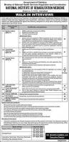 National Institute Of Rehabilitation Medicine Jobs April 2020