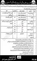 Irrigation Dept. Canal Division Punjab Jobs April 2020