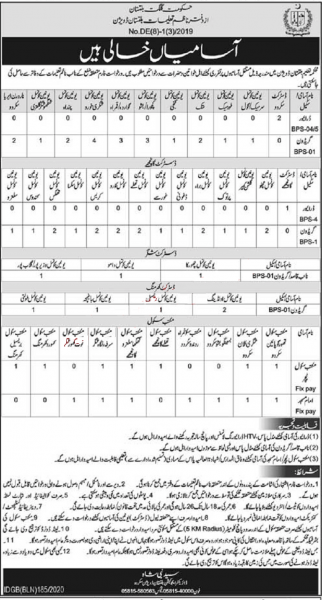 Education Department Gilgit Baltistan Jobs May 2020