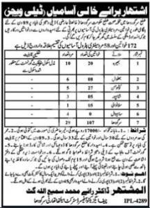District Health Authority Sargodha Jobs 2020