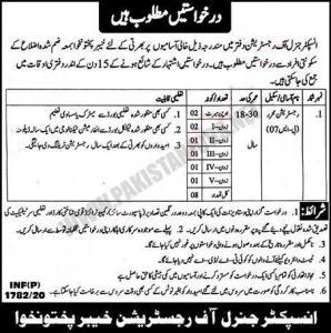 Inspector General Of Registration Office Jobs 2020