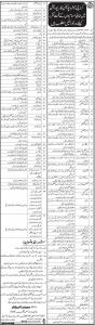 Karachi Metropolitan Corporation KMC Jobs BPS-01 to BPS-15 Vacant Posts May 2020
