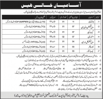 Ammunition Depot Sakrand Jobs May 2020