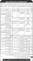 COD Rawalpindi Pakistan Army Jobs May 2020