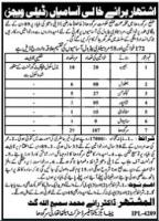 District Health Authority Sargodha Jobs 2020