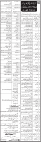 Karachi Metropolitan Corporation KMC Jobs BPS-01 to BPS-15 Vacant Posts May 2020