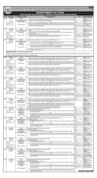 Latest PPSC Jobs 2020 For Health & Education Professionals
