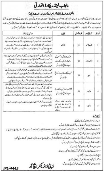 PLRA Punjab Land Records Authority Jobs June 2020