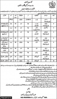 Ministry of Kashmir and Gilgit Baltistan Affairs Jobs May 2020