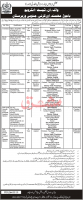 NADRA Jobs June 2020