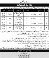Ordnance Depot Kashmore Jobs June 2020