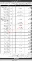 Pakistan Army Canyon Centre Rawalpindi Jobs 2020
