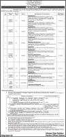 National Security Division Islamabad Jobs 2020