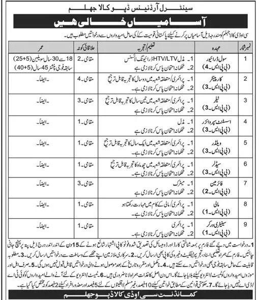 COD Kala Jhelum Jobs 2020