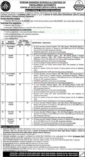 Daanish School Punjab Jobs July 2020