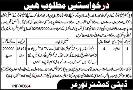 Deputy Commisioner Office Tor Ghar Pakistan Jobs 2020