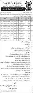 Pakistan Rangers Jobs July 2020