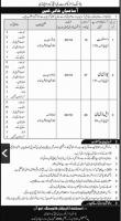 Housing Directorate GHQ Rawalpindi Jobs July 2020