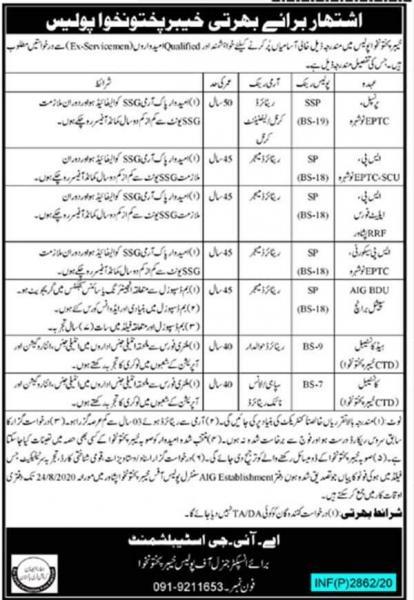 Advertisement Of Recruitment In KPK Police Jobs 2020