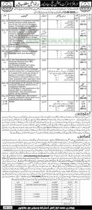 District and Session Court of Justice Jobs 2020