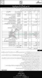 Pakistan Bait-Ul-Maal Jobs August 2020 Latest