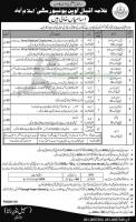 Allama Iqbal Open University Jobs 2020 August Latest