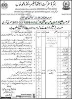 District Health Authority Jobs August 2020