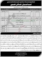 Pak Army Civilian Jobs August 2020 Latest