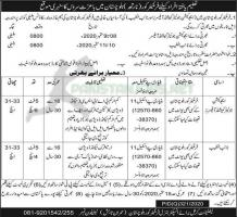 pak Army Frontier Corps (North) Jobs August 2020