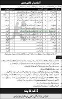 Pakistan army 701 Regional Workshop EME Jobs August 2020 Latest