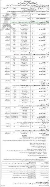 Military Lands And Cantonments Department Jobs September 2020