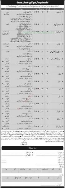 Central Ordnance Depot Pakistan Army Latest Jobs September 2020