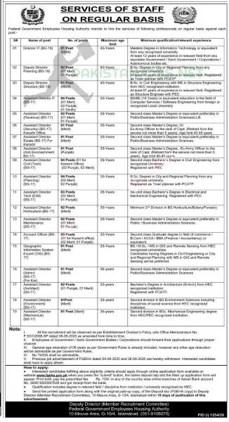 Federal Govt Employees Housing Authority FGEHA Jobs 2020 September Latest