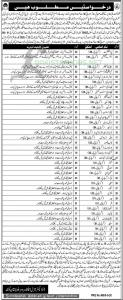 Directorate General Health Services Department Jobs 2020