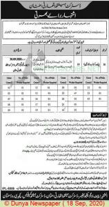 District Health Authority DHA Jobs September 2020
