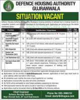 Defence Housing Authority DHA Jobs September 2020