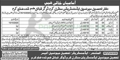 District Municipal Administration Latest jobs 2020