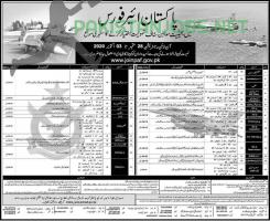 Join PAF Jobs as Civilian 2020 Pakistan Air Force Apply Online