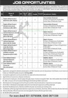 pak Army EME Jobs 2020 Regional Workshop September 2020 Latest