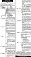 Punjab School Department Of Education Jobs September 2020